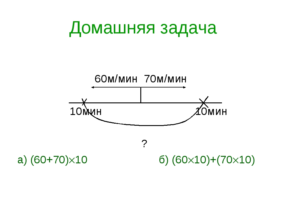 Домашняя задача 60м/мин 70м/мин 10мин 10мин ? а) (60+70)10 б) (6010)+(7010)