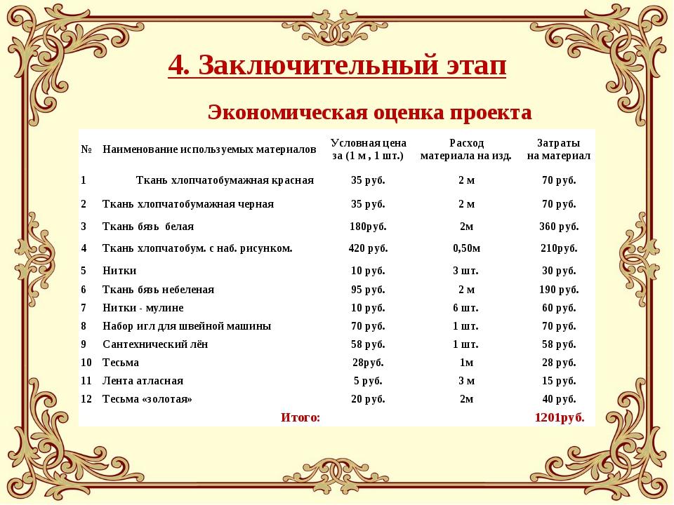 4. Заключительный этап Экономическая оценка проекта №Наименование используем...