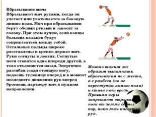 Вбрасывание мяча Вбрасывают мяч руками, когда он улетает или укатывается за б