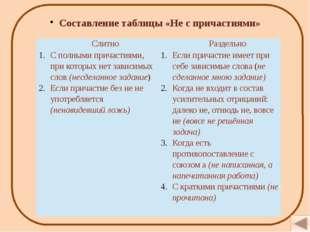 Проверочная работа 1) Слитно или раздельно пишется не в предложениях? Свежий