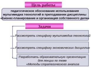 План лекции по теме «Методы стратегического анализа в организации» Анализ раз