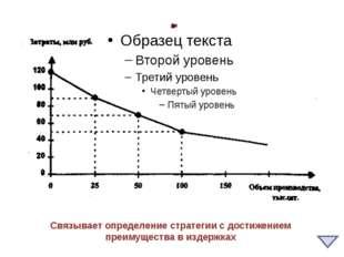 Анализ динамики рынка, модель жизненного цикла Цель - правильно определить ст