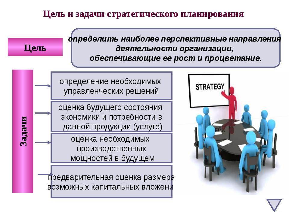 определить наиболее перспективные направления деятельности организации, обесп...