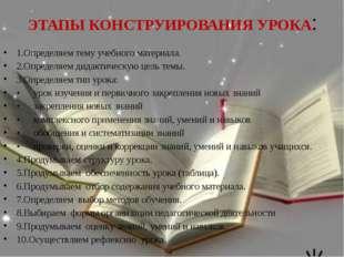 ЭТАПЫ КОНСТРУИРОВАНИЯ УРОКА: 1.Определяем тему учебного материала. 2.Определя