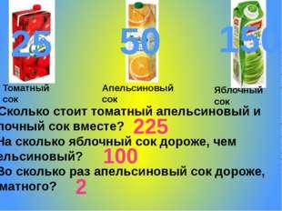 50 150 25 Сколько стоит томатный апельсиновый и яблочный сок вместе? 2. На ск