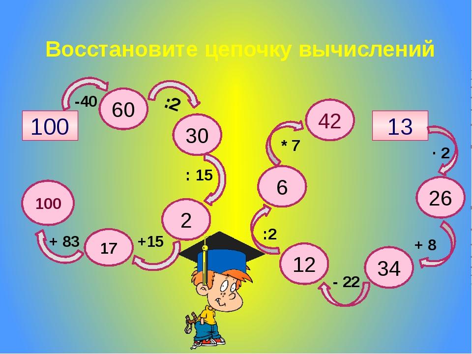 Восстановите цепочку вычислений 100 60 30 2 17 100 42 6 12 26 34 13 :2 -40 :...