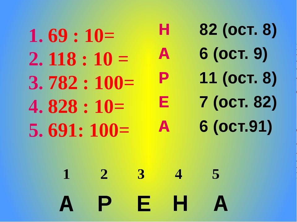 69 : 10= 118 : 10 = 782 : 100= 828 : 10= 691: 100= А Р Е Н А Н 82 (ост. 8) А...