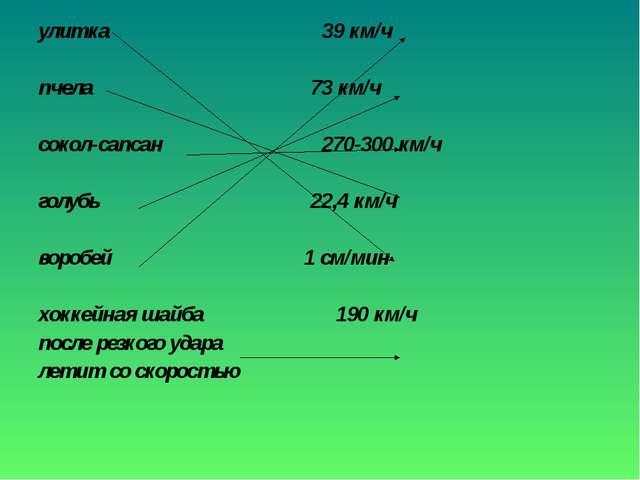 улитка 39 км/ч пчела 73 км/ч сокол-сапсан 270-300 км/ч голубь 22,4 км/ч вороб...