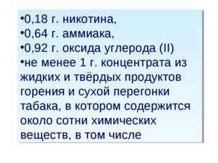 0,18 г. никотина, 0,64 г. аммиака, 0,92 г. оксида углерода (II) не менее 1 г.