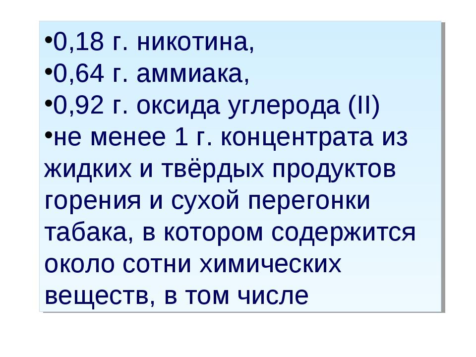 0,18 г. никотина, 0,64 г. аммиака, 0,92 г. оксида углерода (II) не менее 1 г....
