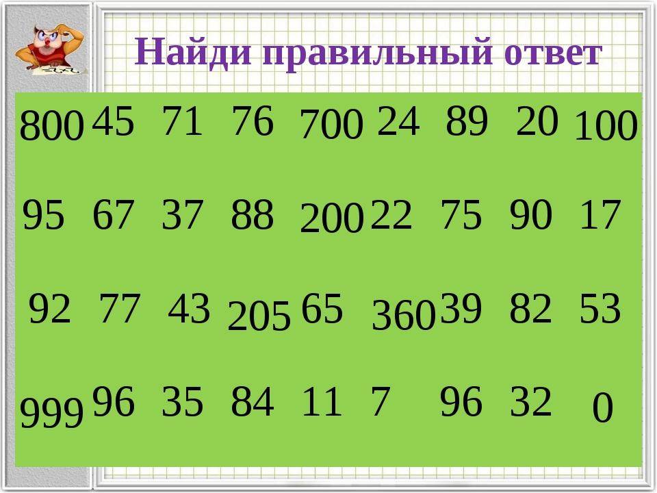 Найди правильный ответ 700 999 0 200 800 205 360 100 457176248920 95...