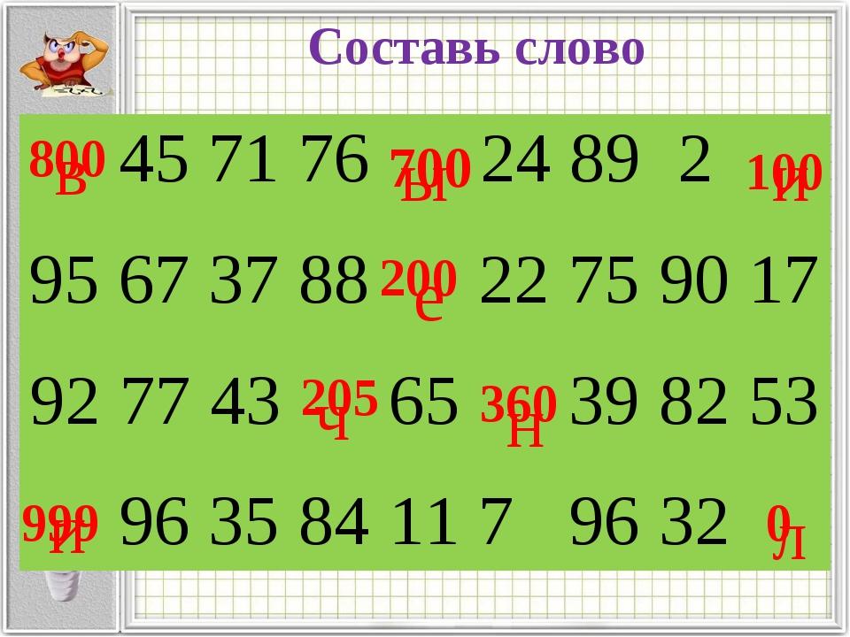 Составь слово 700 999 0 200 800 205 360 100 в е л и ч и н ы 4571762489...