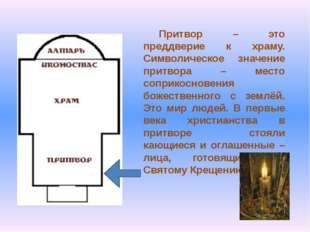 Притвор – это преддверие к храму. Символическое значение притвора – место соп