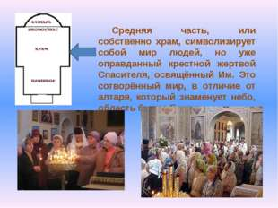 Средняя часть, или собственно храм, символизирует собой мир людей, но уже опр