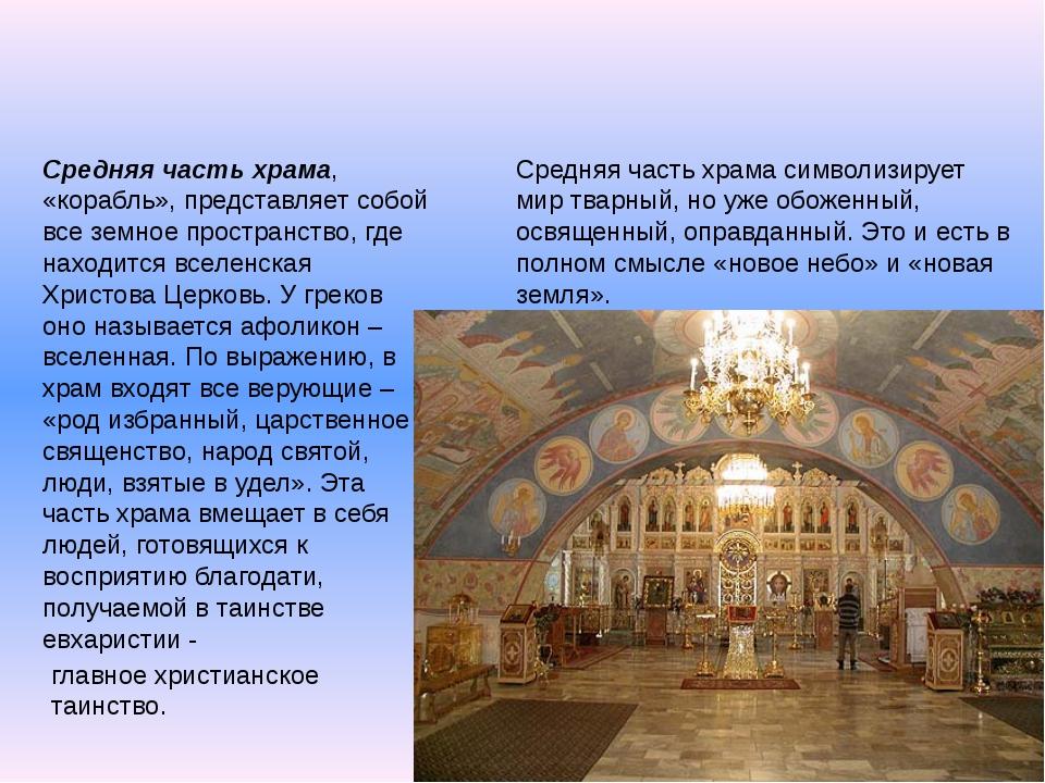 Средняя часть храма, «корабль», представляет собой все земное пространство, г...