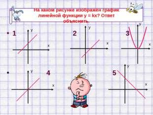 На каком рисунке изображён график линейной функции у = kx? Ответ объяснить. 1