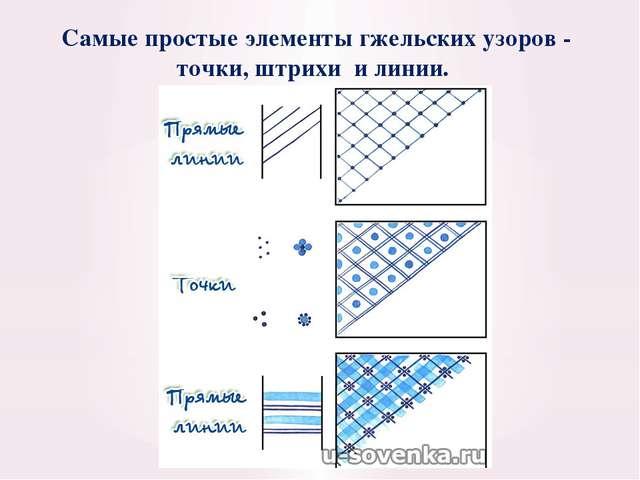 Самые простые элементы гжельских узоров - точки, штрихи и линии.