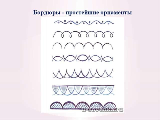 Бордюры - простейшие орнаменты