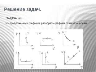Решение задач. ЗАДАЧА №1. Из предложенных графиков разобрать графики по изопр