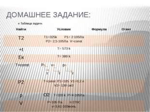 ДОМАШНЕЕ ЗАДАНИЕ: « Таблица задач». Найти Условие Формула Ответ Т2 T1=325k P1