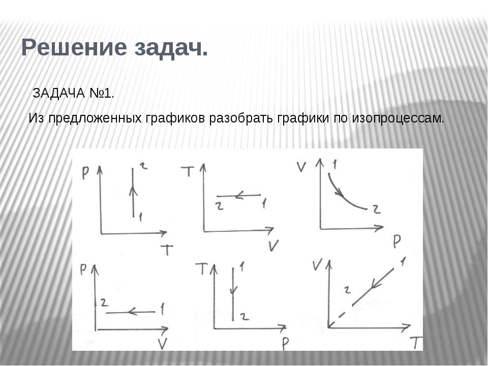 Решение задач. ЗАДАЧА №1. Из предложенных графиков разобрать графики по изопр...