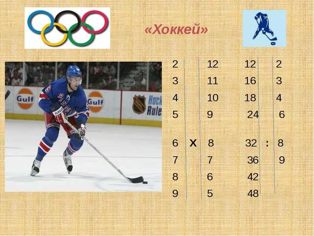 «Хоккей» 2 12 12 2 3 11 16 3 4 10 18 4 5 9 24 6 6 Х 8 32 : 8 7 7 36 9 8 6 42...
