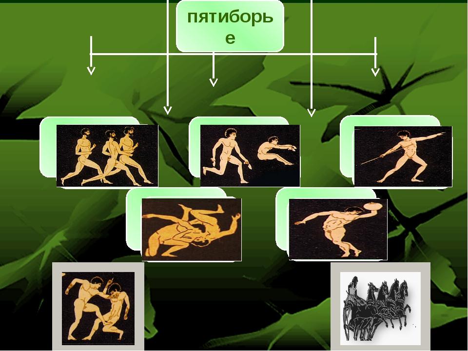 Первые Олимпийские игры состоялись в ____________ Они посвящались богу ______...