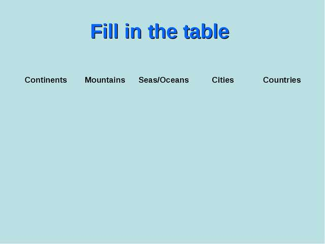 Fill in the table Continents	Mountains	Seas/Oceans	Cities	Countries...
