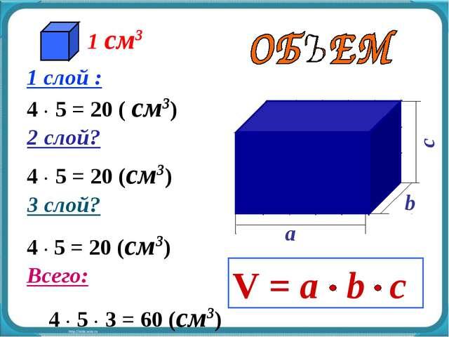 4  5 = 20 (см3) 4  5 = 20 (см3) 1 слой : 4  5 = 20 ( см3) 2 слой? 3 слой?...