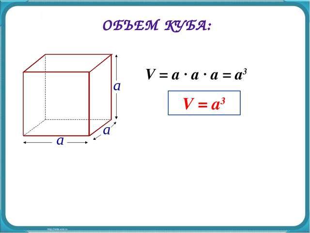 V = а · a · a = a3 ОБЪЕМ КУБА: V = a3