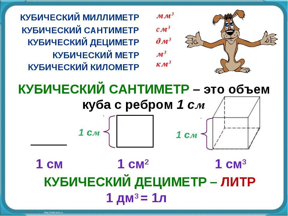КУБИЧЕСКИЙ МИЛЛИМЕТР КУБИЧЕСКИЙ САНТИМЕТР – это объем куба с ребром 1 см КУБИ...