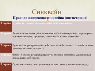 Синквейн Правила написания синквейна (пятистишие) 1 строка Существительное, о