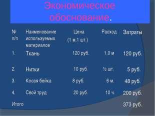 Экономическое обоснование. № п/пНаименование используемых материалов  Цена