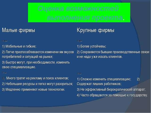 Оценка возможностей выполнения проекта. Малые фирмыКрупные фирмы «+» 1) Моби...