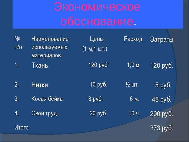 Экономическое обоснование. № п/пНаименование используемых материалов  Цена...