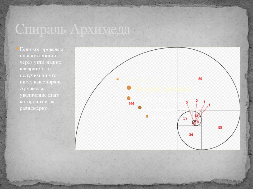 Спираль Архимеда Если мы проведём плавную линий через углы наших квадратов, т...