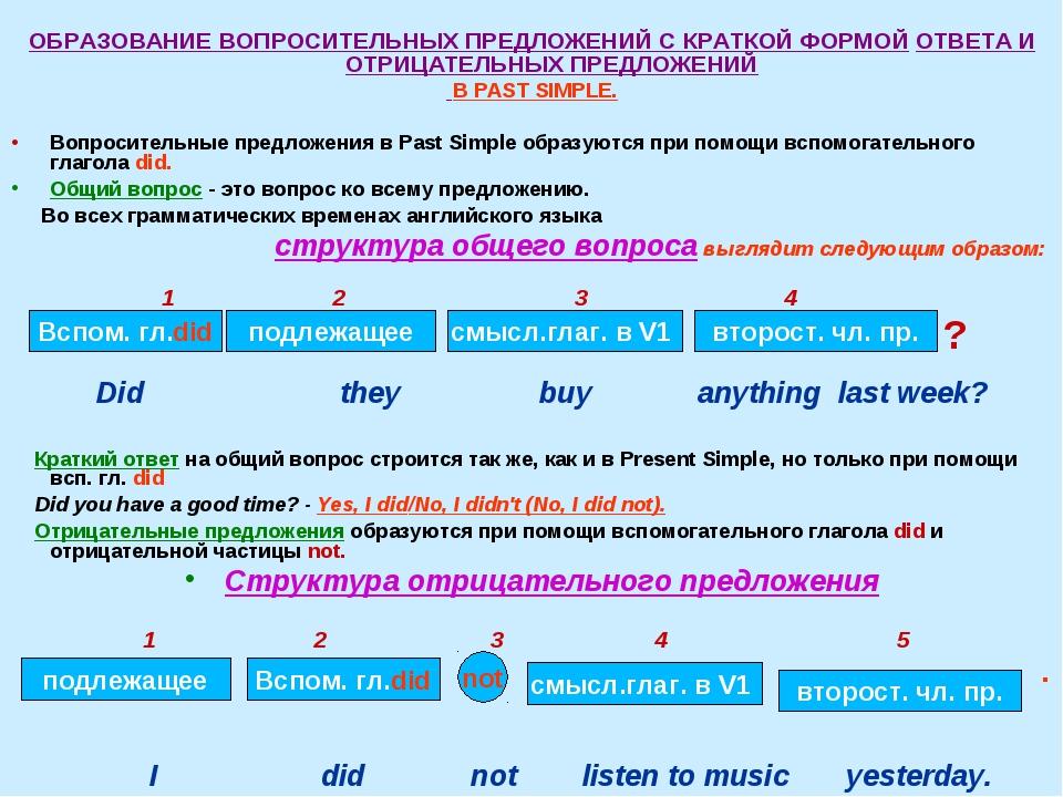 как образуются вопросительные предложения в английском сочетание нот довольно