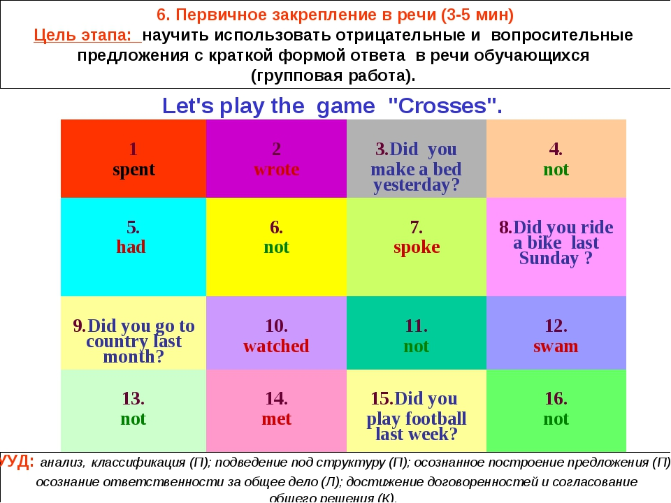 "Let's play the game ""Crosses"". 6. Первичное закрепление в речи (3-5 мин) Цель..."