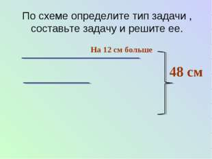 По схеме определите тип задачи , составьте задачу и решите ее. 48 см На 12 с