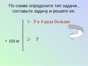 155 кг По схеме определите тип задачи , составьте задачу и решите ее. 1- ? в