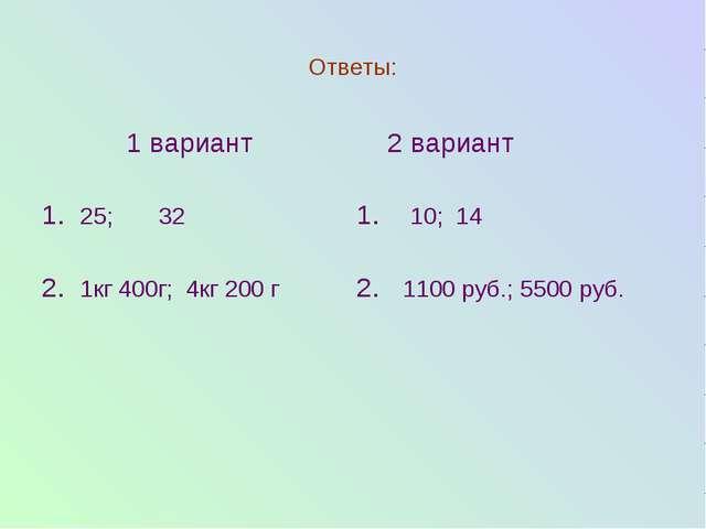 Ответы: 1 вариант 2 вариант 1. 25; 321. 10; 14 2. 1кг 400г; 4кг 200 г2. 11...