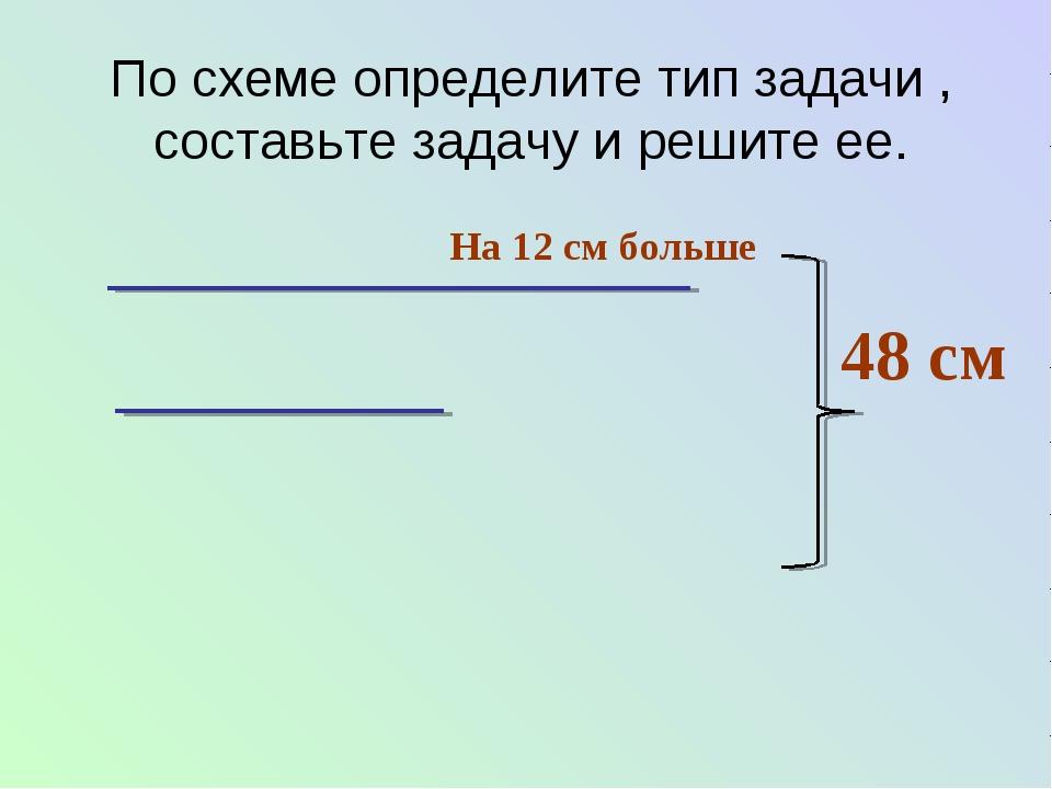 По схеме определите тип задачи , составьте задачу и решите ее. 48 см На 12 с...