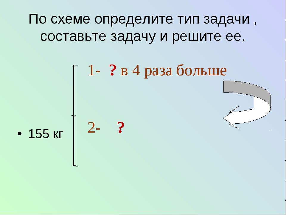 155 кг По схеме определите тип задачи , составьте задачу и решите ее. 1- ? в...