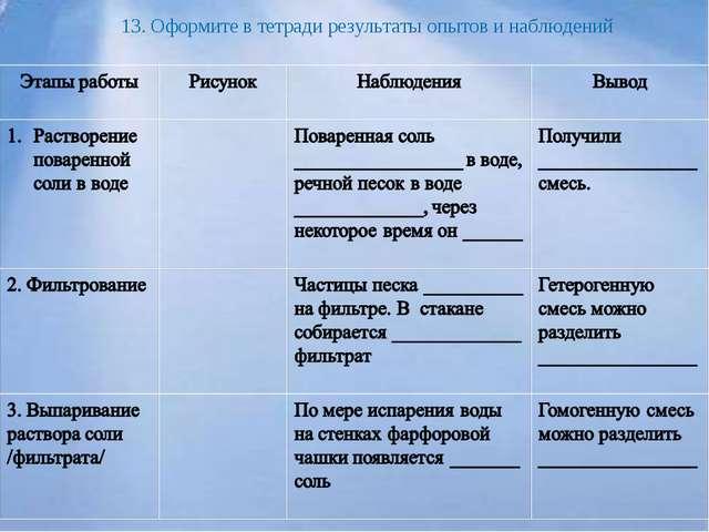 13. Оформите в тетради результаты опытов и наблюдений