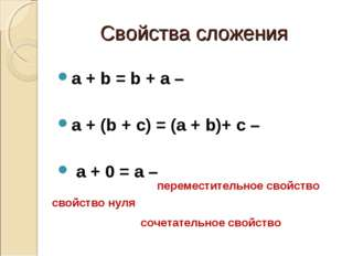 Свойства сложения a + b = b + a – a + (b + c) = (a + b)+ c – a + 0 = a – пере