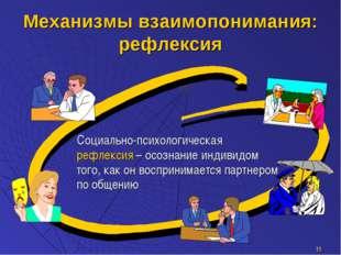 * Механизмы взаимопонимания: рефлексия Социально-психологическая рефлексия –
