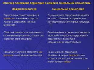 * Отличия понимания перцепции в общей и социальной психологии Общая психологи