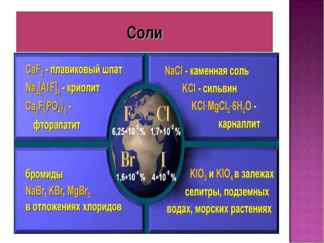 Соли Фториды Хлориды Бромиды Йодиды Галогениды Na F KCl KBr NaI