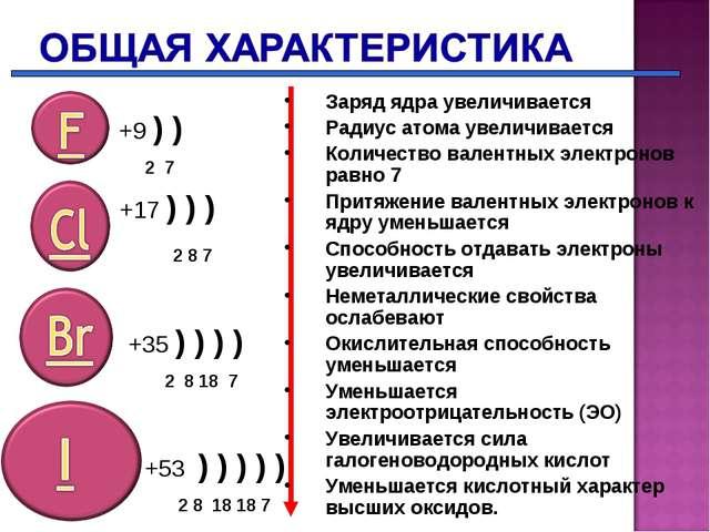 +9 ) ) 2 7 +17 ) ) )  2 8 7  +35 ) ) ) ) 2 8 18 7 +53 ) ) ) ) ) 2 8 18 18...