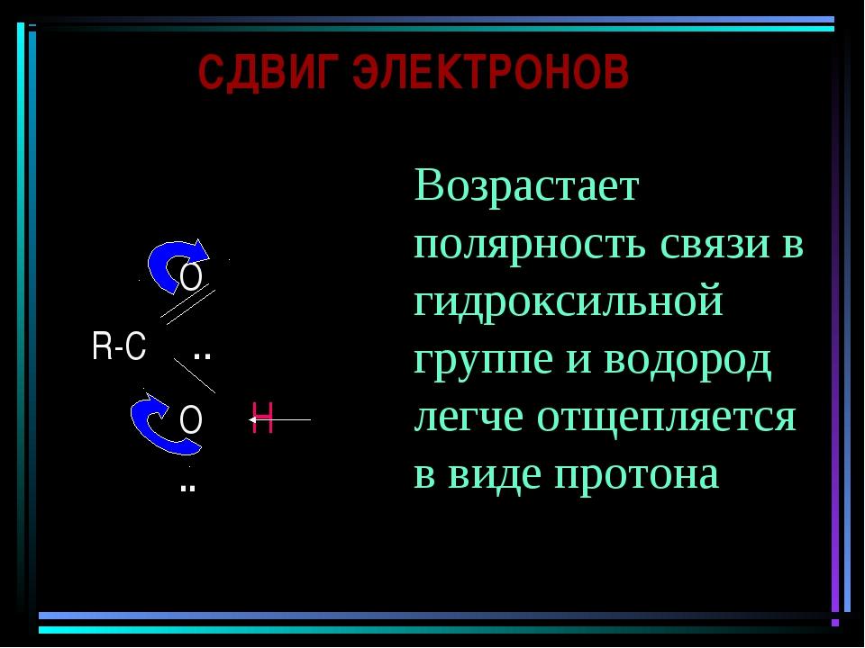 СДВИГ ЭЛЕКТРОНОВ O R-C .. O H .. Возрастает полярность связи в гидроксильной...